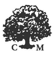 Countryman Improvements Ltd